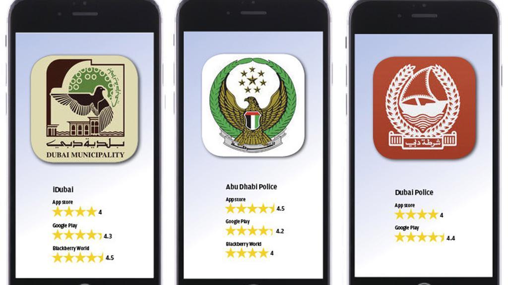 Dubai apps For Tourist